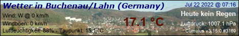 Wetter in Buchenau/Lahn